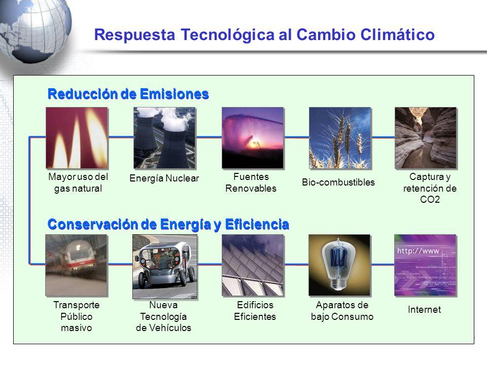 Fuente: Shell Respuesta Tecnológica al Cambio Climático Mayor uso del gas natural Energía Nuclear Fuentes Renovables Bio-combustibles Captura y retenc
