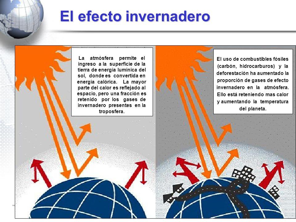 El efecto invernadero La atmósfera permite el ingreso a la superficie de la tierra de energía lumínica del sol, donde es convertida en energía calóric