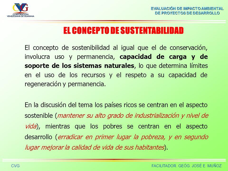 EVALUACIÓN DE IMPACTO AMBIENTAL DE PROYECTOS DE DESARROLLO CVGFACILITADOR. GEÓG. JOSÉ E. MUÑOZ Desarrollo Sostenible Gestión Sostenible Recursos Natur