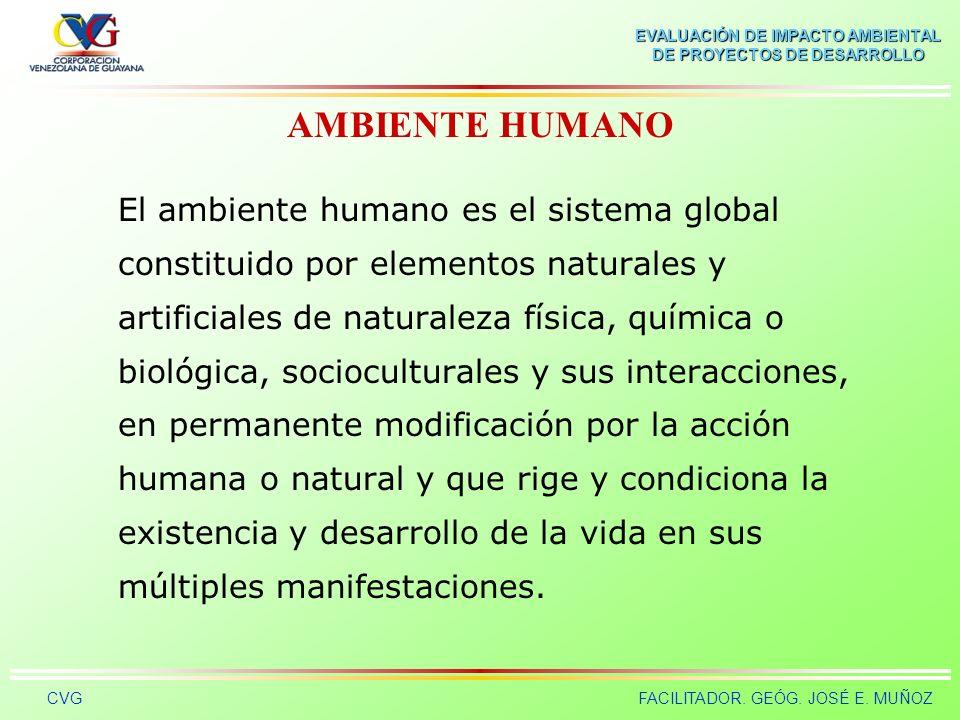 EVALUACIÓN DE IMPACTO AMBIENTAL DE PROYECTOS DE DESARROLLO CVGFACILITADOR. GEÓG. JOSÉ E. MUÑOZ AMBIENTE Ambiente es todo aquello exterior al organismo