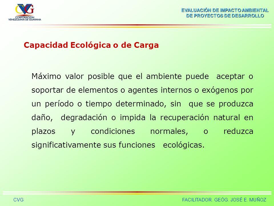 EVALUACIÓN DE IMPACTO AMBIENTAL DE PROYECTOS DE DESARROLLO CVGFACILITADOR. GEÓG. JOSÉ E. MUÑOZ Biodiversidad o Diversidad Biológica Variabilidad entre