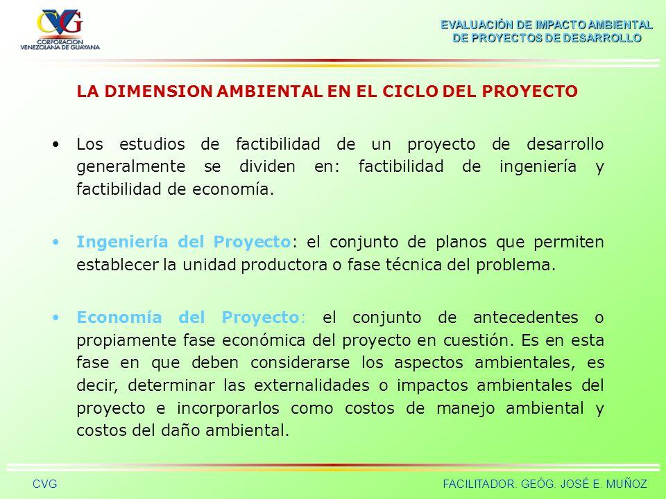 EVALUACIÓN DE IMPACTO AMBIENTAL DE PROYECTOS DE DESARROLLO CVGFACILITADOR. GEÓG. JOSÉ E. MUÑOZ Marco Legal Flujograma de un EIA Naturaleza del Proyect