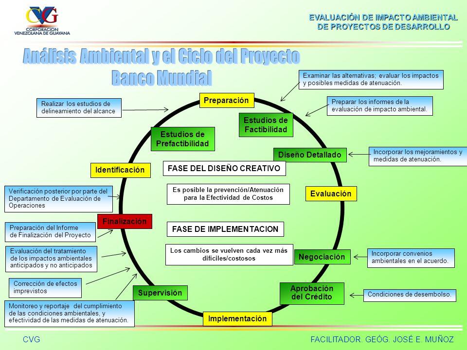 EVALUACIÓN DE IMPACTO AMBIENTAL DE PROYECTOS DE DESARROLLO CVGFACILITADOR. GEÓG. JOSÉ E. MUÑOZ Estudio de Impacto Ambiental El EIA debe realizarse a n
