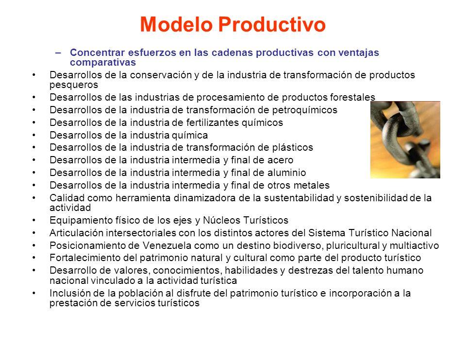 –Concentrar esfuerzos en las cadenas productivas con ventajas comparativas Desarrollos de la conservación y de la industria de transformación de produ