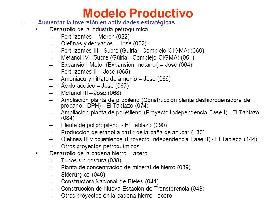 –Aumentar la inversión en actividades estratégicas Desarrollo de la industria petroquímica –Fertilizantes – Morón (022) –Olefinas y derivados – Jose (