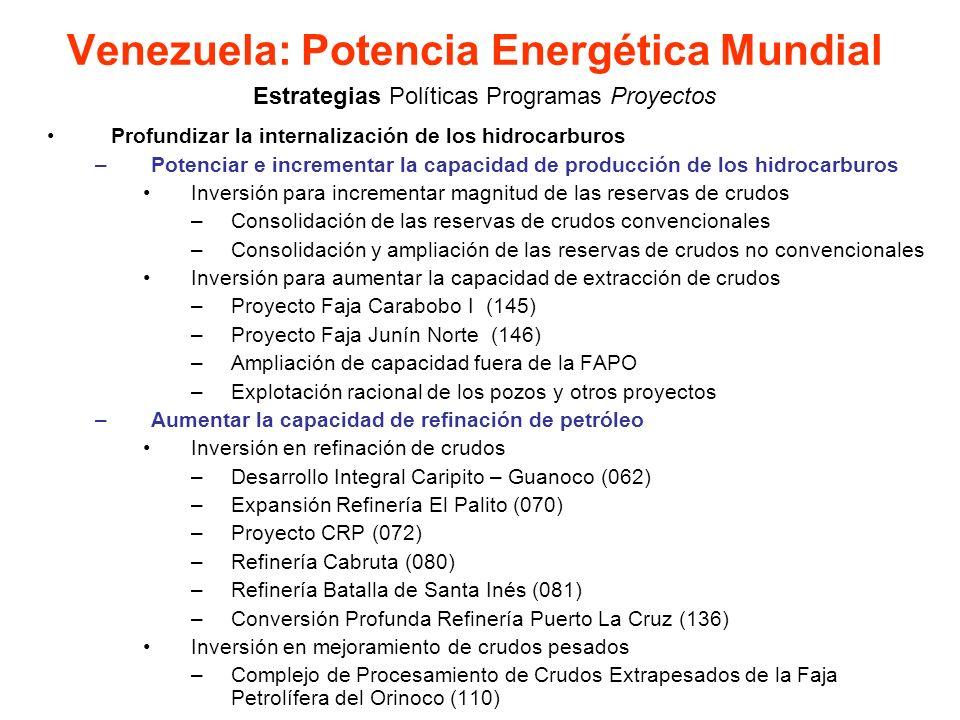 Venezuela: Potencia Energética Mundial Estrategias Políticas Programas Proyectos Profundizar la internalización de los hidrocarburos –Potenciar e incr