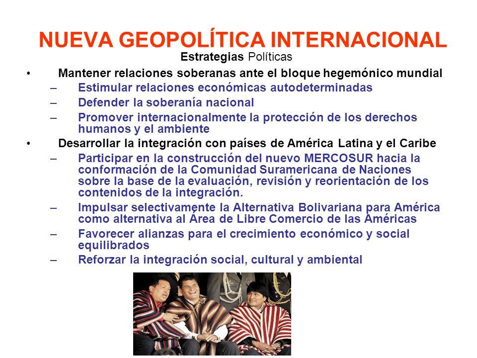 Mantener relaciones soberanas ante el bloque hegemónico mundial –Estimular relaciones económicas autodeterminadas –Defender la soberanía nacional –Pro