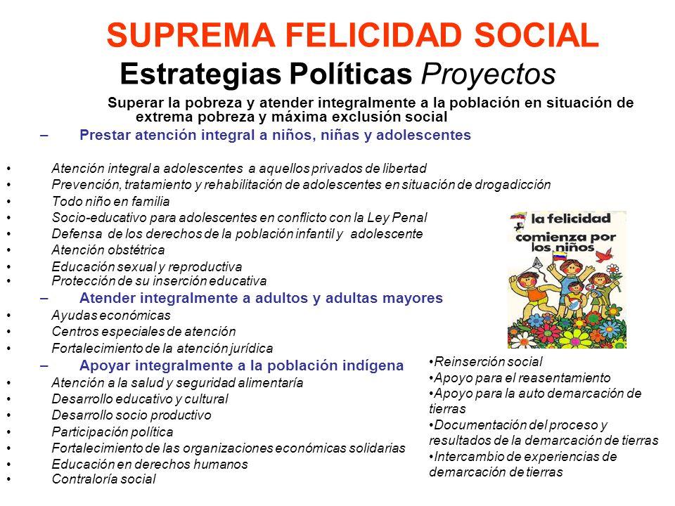 SUPREMA FELICIDAD SOCIAL Estrategias Políticas Proyectos Superar la pobreza y atender integralmente a la población en situación de extrema pobreza y m