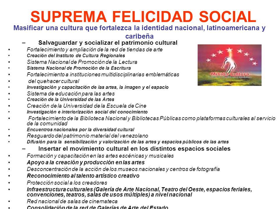 SUPREMA FELICIDAD SOCIAL –Salvaguardar y socializar el patrimonio cultural Fortalecimiento y ampliación de la red de tiendas de arte Creación del Inst