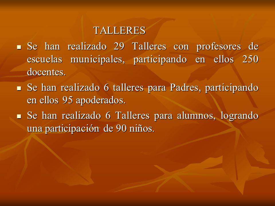 TALLERES TALLERES Se han realizado 29 Talleres con profesores de escuelas municipales, participando en ellos 250 docentes. Se han realizado 29 Tallere