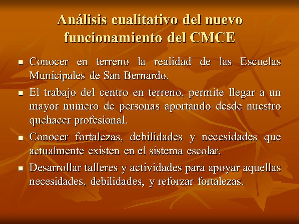 Análisis cualitativo del nuevo funcionamiento del CMCE Conocer en terreno la realidad de las Escuelas Municipales de San Bernardo. Conocer en terreno