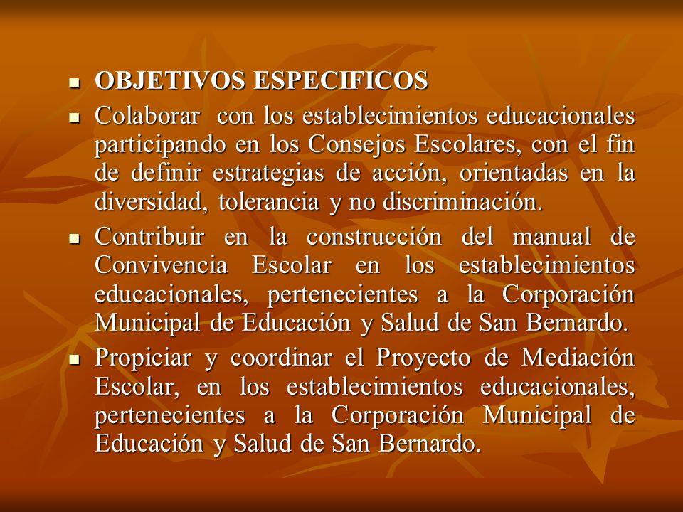 OBJETIVOS ESPECIFICOS OBJETIVOS ESPECIFICOS Colaborar con los establecimientos educacionales participando en los Consejos Escolares, con el fin de def