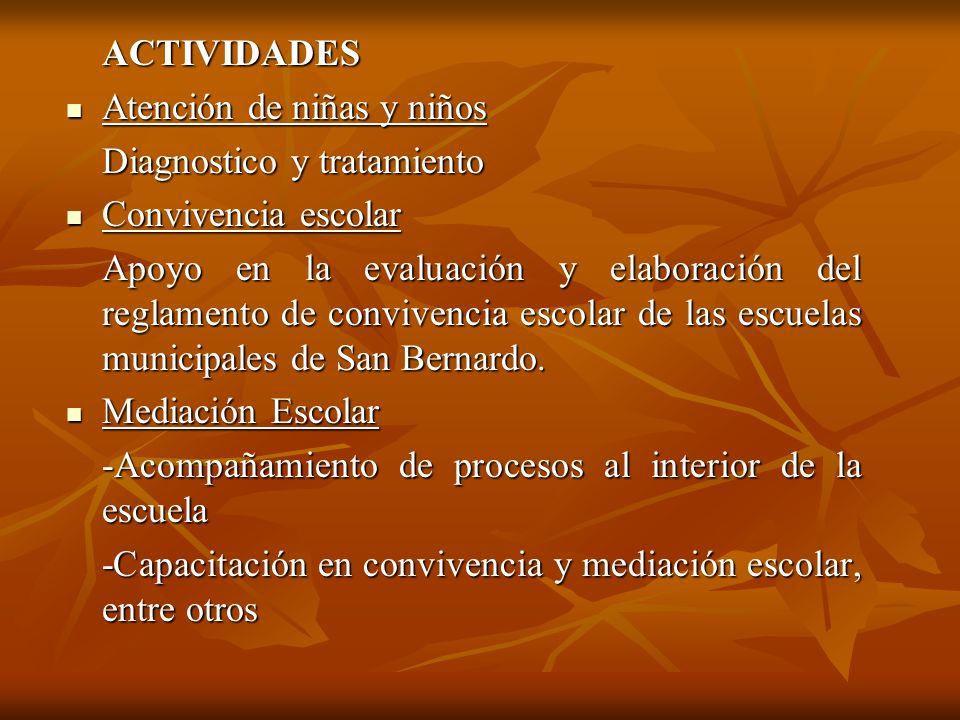 ACTIVIDADES Atención de niñas y niños Atención de niñas y niños Diagnostico y tratamiento Convivencia escolar Convivencia escolar Apoyo en la evaluaci