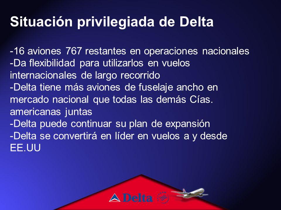 Situación privilegiada de Delta -16 aviones 767 restantes en operaciones nacionales -Da flexibilidad para utilizarlos en vuelos internacionales de largo recorrido -Delta tiene más aviones de fuselaje ancho en mercado nacional que todas las demás Cías.