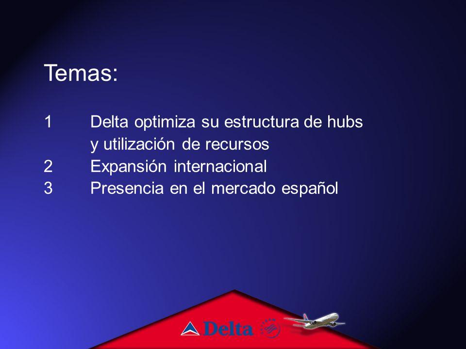 Temas: 1Delta optimiza su estructura de hubs y utilización de recursos 2Expansión internacional 3Presencia en el mercado español