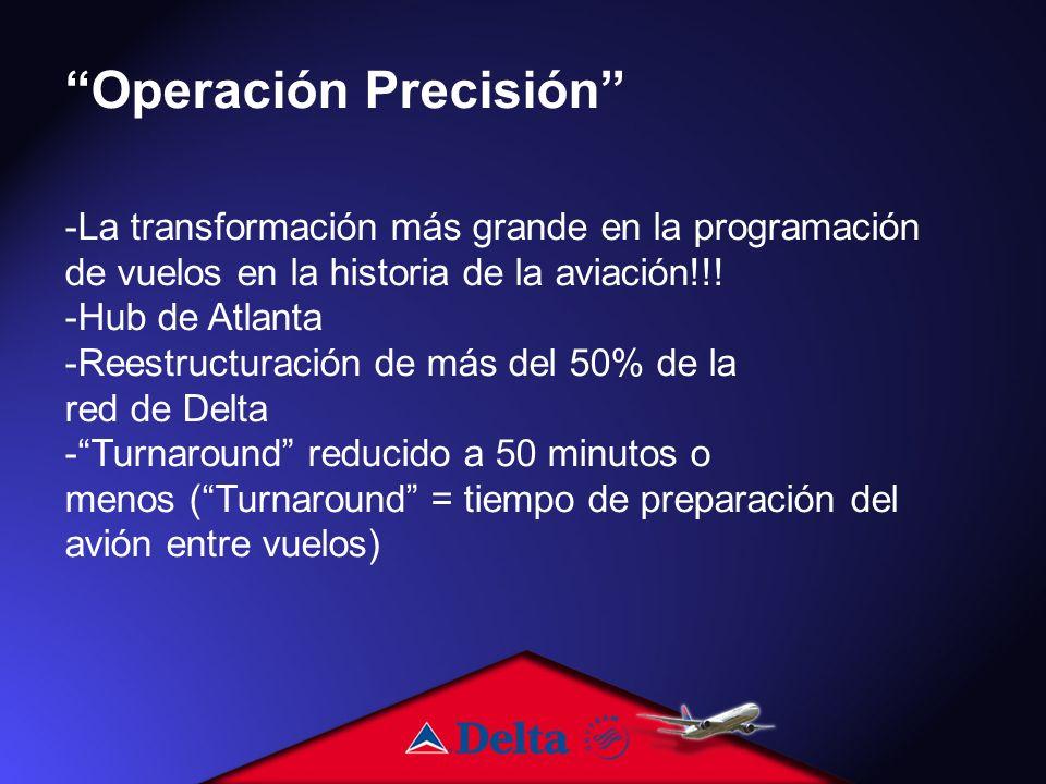 Operación Precisión -La transformación más grande en la programación de vuelos en la historia de la aviación!!.