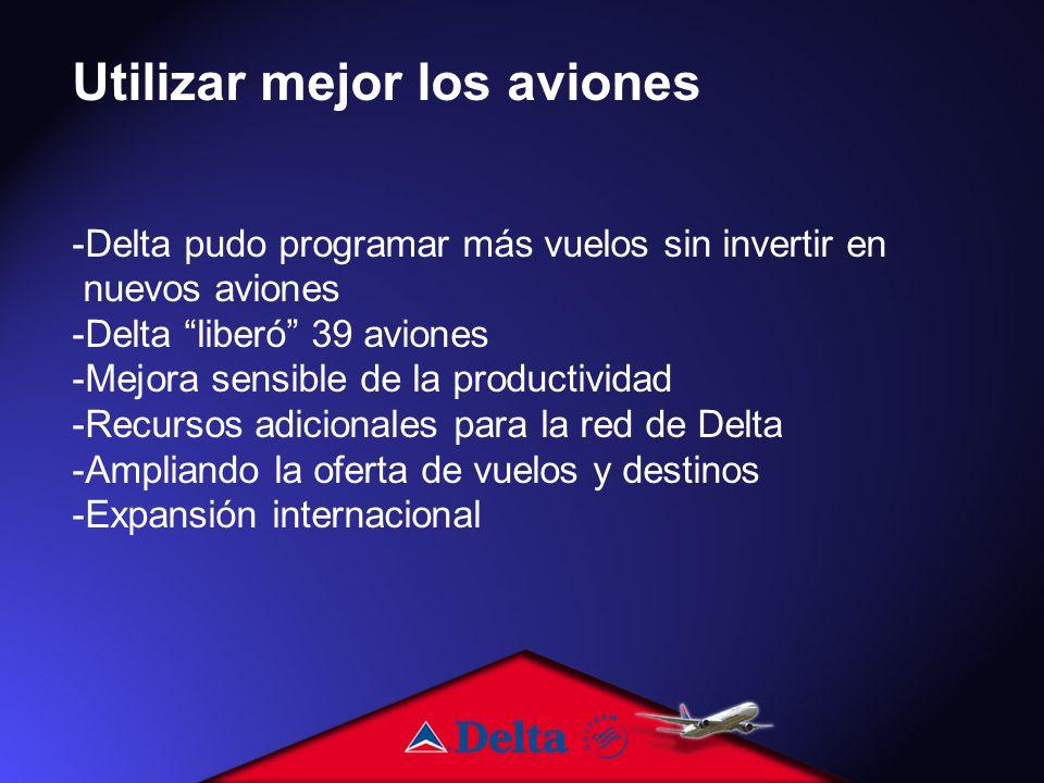Utilizar mejor los aviones -Delta pudo programar más vuelos sin invertir en nuevos aviones -Delta liberó 39 aviones -Mejora sensible de la productividad -Recursos adicionales para la red de Delta -Ampliando la oferta de vuelos y destinos -Expansión internacional