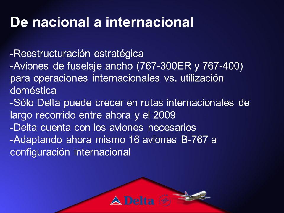 De nacional a internacional -Reestructuración estratégica -Aviones de fuselaje ancho (767-300ER y 767-400) para operaciones internacionales vs.