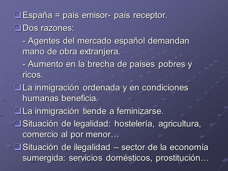 España = país emisor- país receptor. España = país emisor- país receptor. Dos razones: Dos razones: - Agentes del mercado español demandan mano de obr