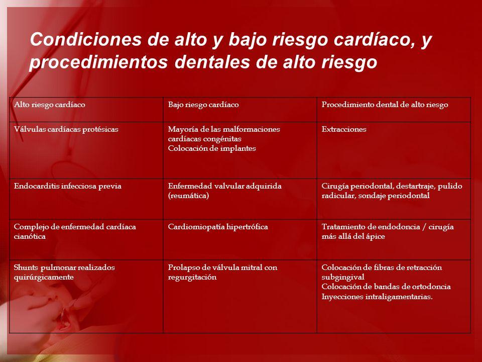 Condiciones de alto y bajo riesgo cardíaco, y procedimientos dentales de alto riesgo Alto riesgo cardíacoBajo riesgo cardíacoProcedimiento dental de a