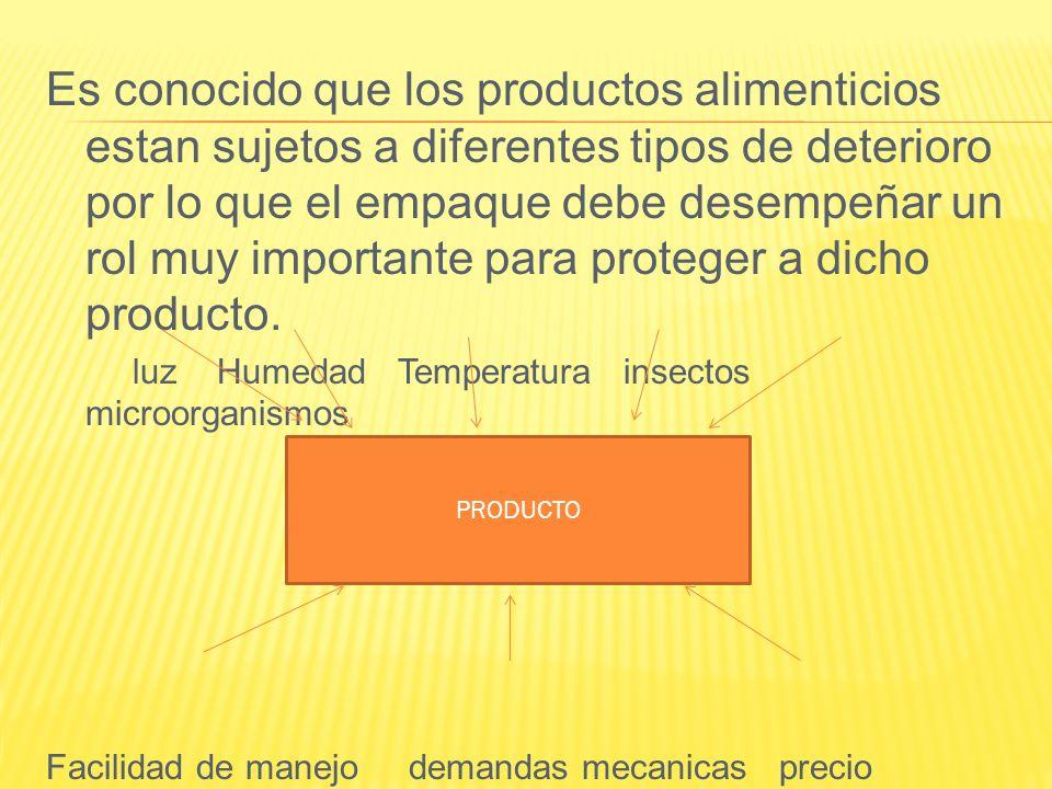Es conocido que los productos alimenticios estan sujetos a diferentes tipos de deterioro por lo que el empaque debe desempeñar un rol muy importante p