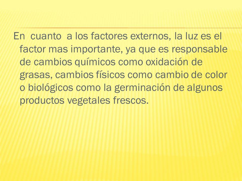 En cuanto a los factores externos, la luz es el factor mas importante, ya que es responsable de cambios químicos como oxidación de grasas, cambios fís