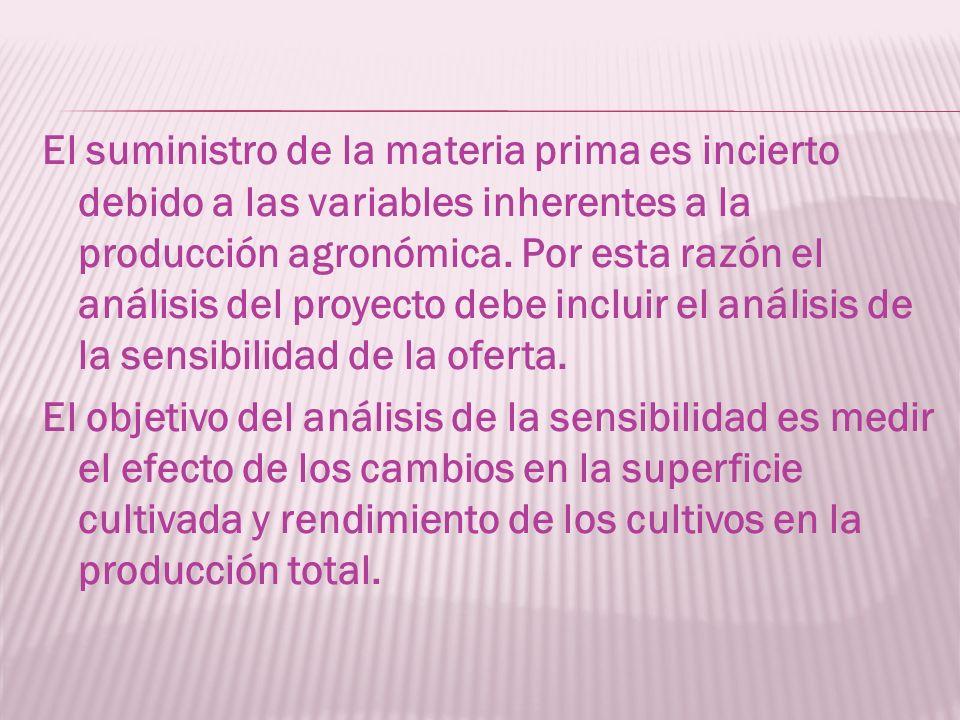 El suministro de la materia prima es incierto debido a las variables inherentes a la producción agronómica.