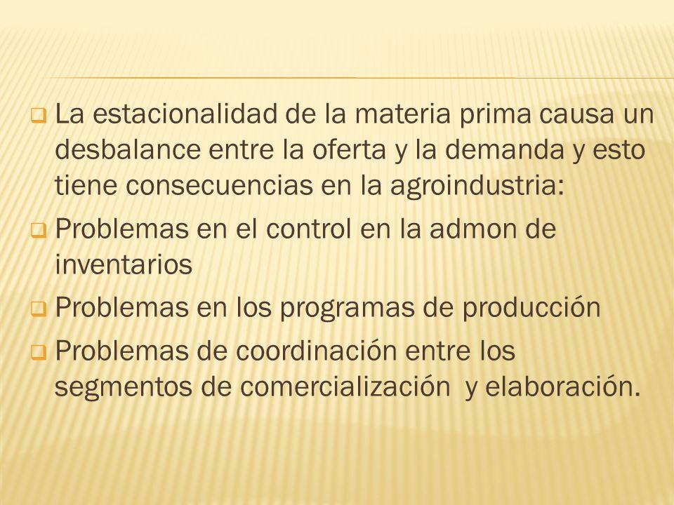 La estacionalidad de la materia prima causa un desbalance entre la oferta y la demanda y esto tiene consecuencias en la agroindustria: Problemas en el
