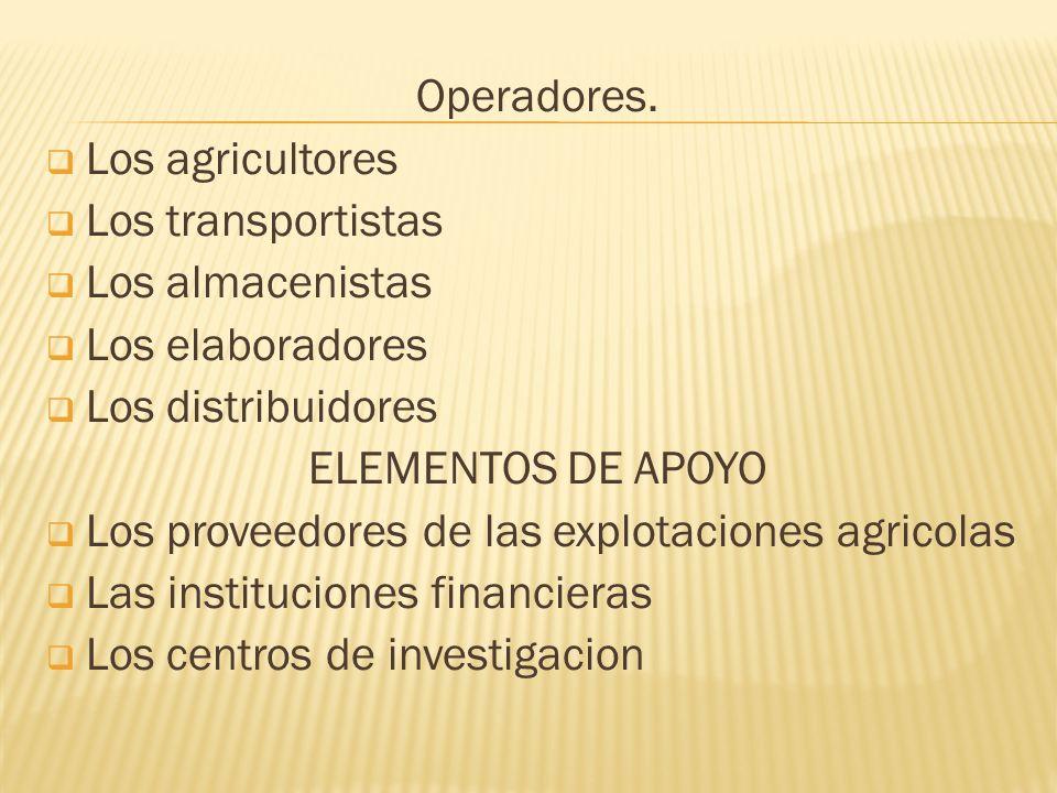 Operadores. Los agricultores Los transportistas Los almacenistas Los elaboradores Los distribuidores ELEMENTOS DE APOYO Los proveedores de las explota