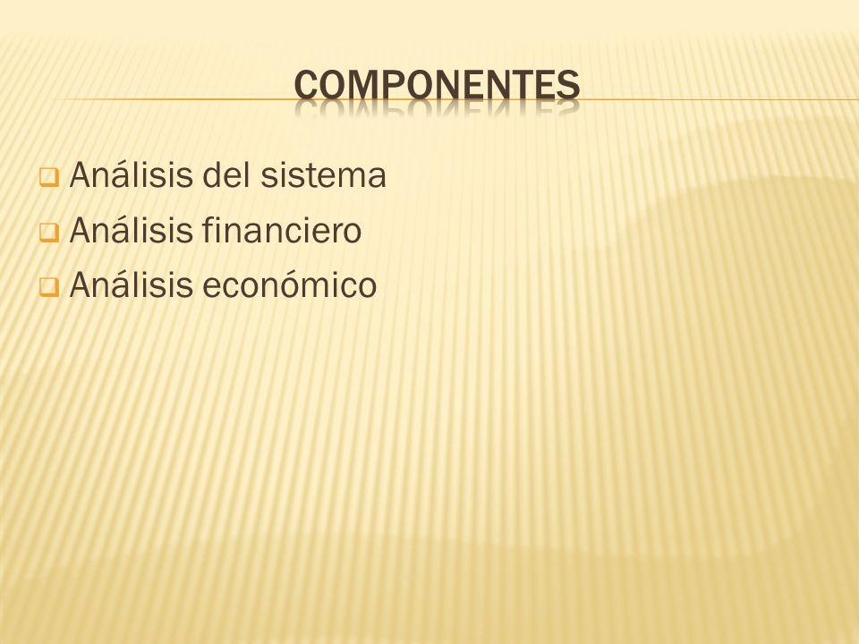 Análisis del sistema Análisis financiero Análisis económico