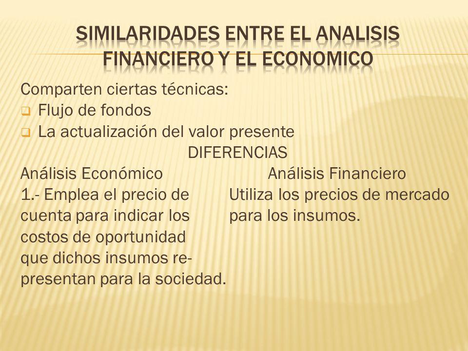 Comparten ciertas técnicas: Flujo de fondos La actualización del valor presente DIFERENCIAS Análisis Económico Análisis Financiero 1.- Emplea el preci
