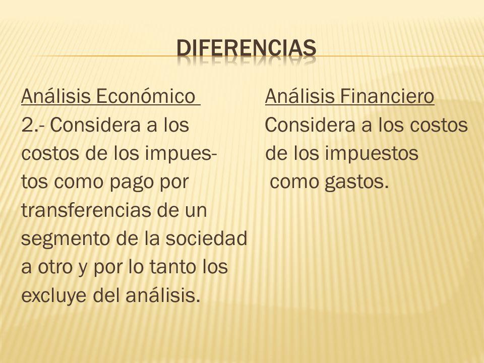 Análisis Económico Análisis Financiero 2.- Considera a los Considera a los costos costos de los impues- de los impuestos tos como pago por como gastos