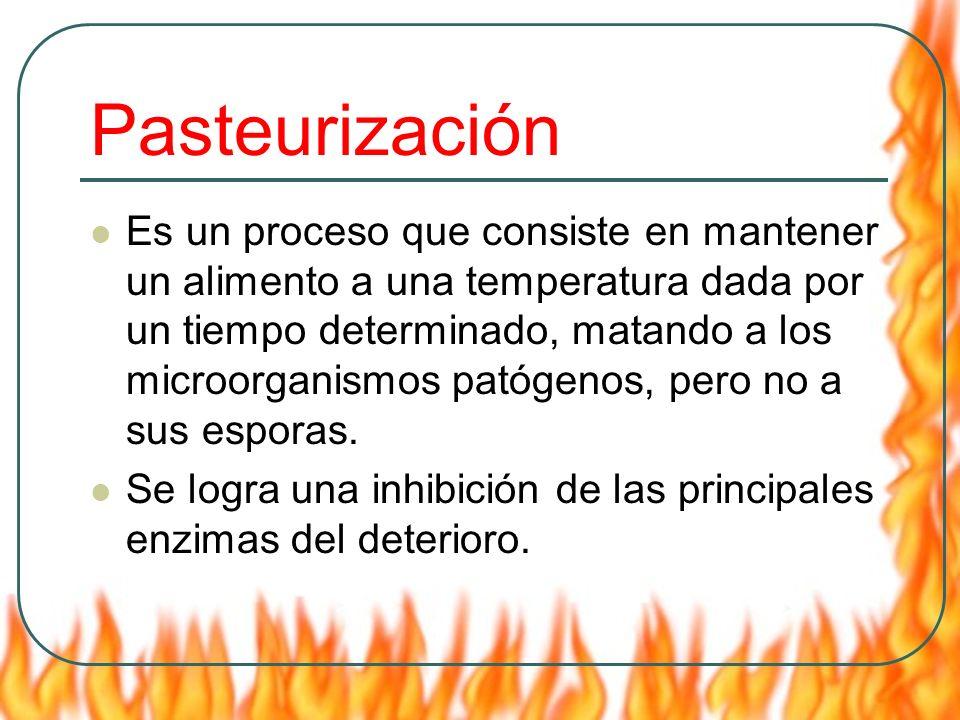 Pasteurización Es un proceso que consiste en mantener un alimento a una temperatura dada por un tiempo determinado, matando a los microorganismos pató