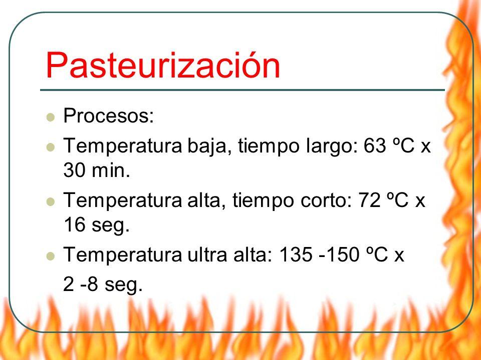 Pasteurización Procesos: Temperatura baja, tiempo largo: 63 ºC x 30 min. Temperatura alta, tiempo corto: 72 ºC x 16 seg. Temperatura ultra alta: 135 -