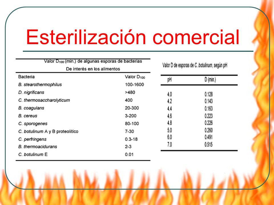 Esterilización comercial