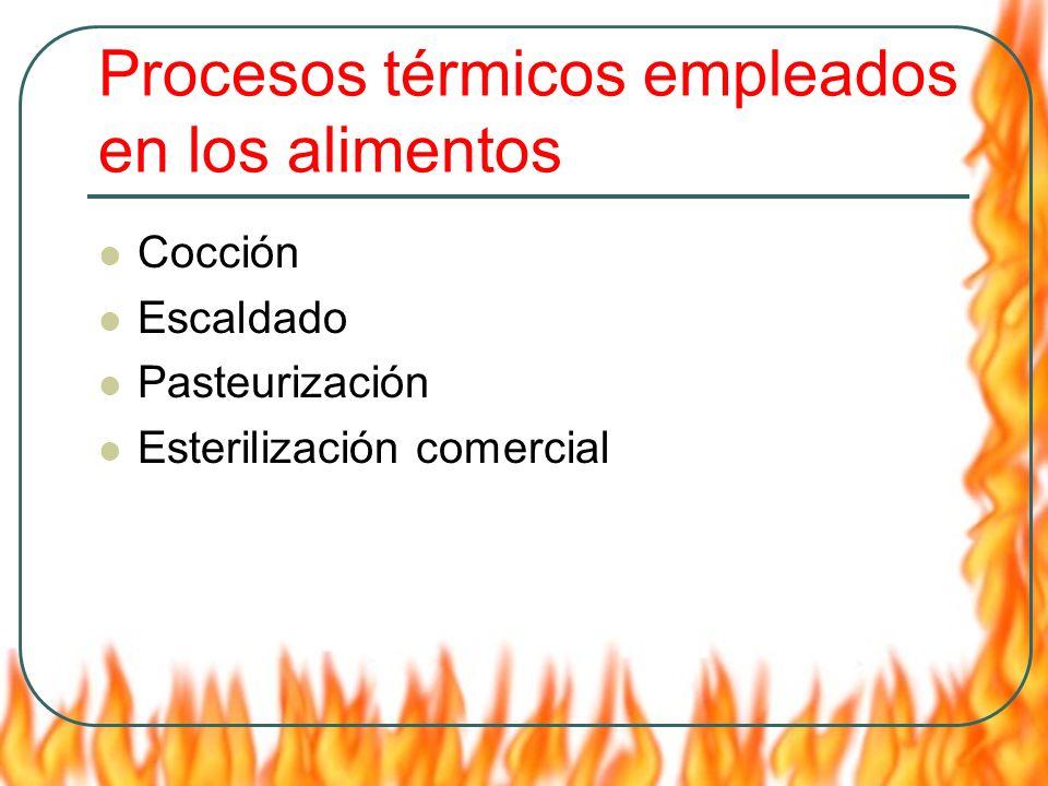 Procesos térmicos empleados en los alimentos Cocción Escaldado Pasteurización Esterilización comercial