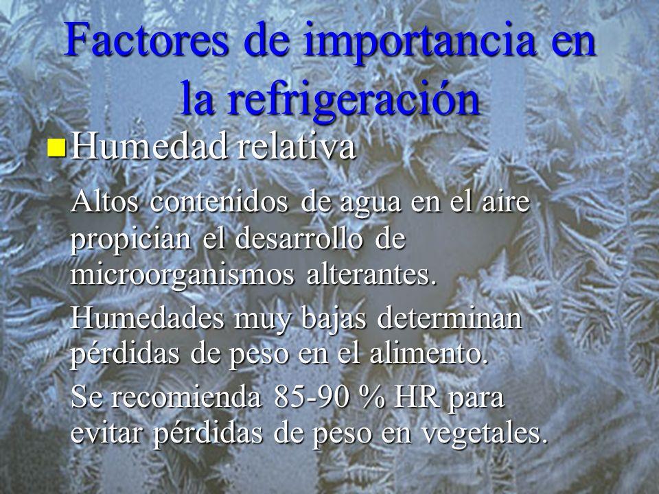 Factores de importancia en la refrigeración Humedad relativa Humedad relativa Altos contenidos de agua en el aire propician el desarrollo de microorga