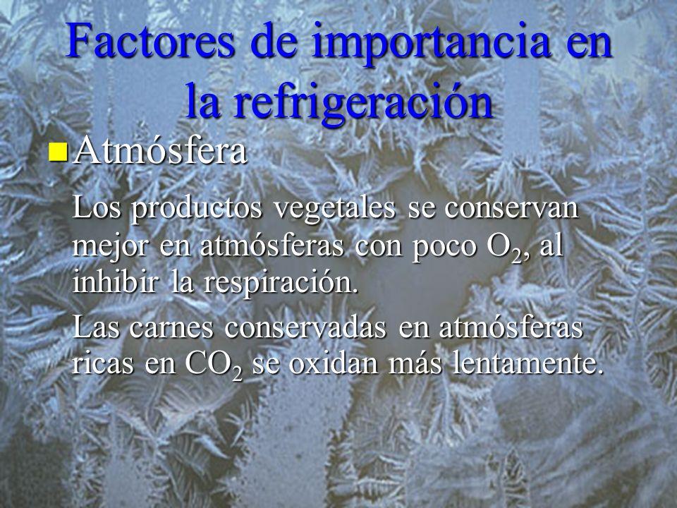 Factores de importancia en la refrigeración Atmósfera Atmósfera Los productos vegetales se conservan mejor en atmósferas con poco O 2, al inhibir la r