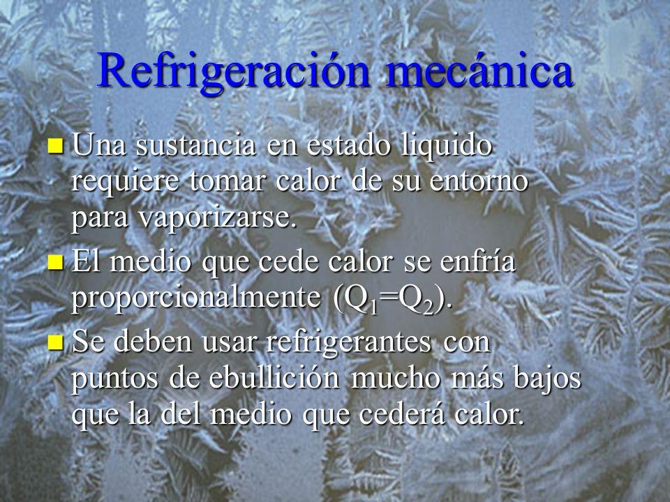 Refrigeración mecánica Una sustancia en estado liquido requiere tomar calor de su entorno para vaporizarse. Una sustancia en estado liquido requiere t