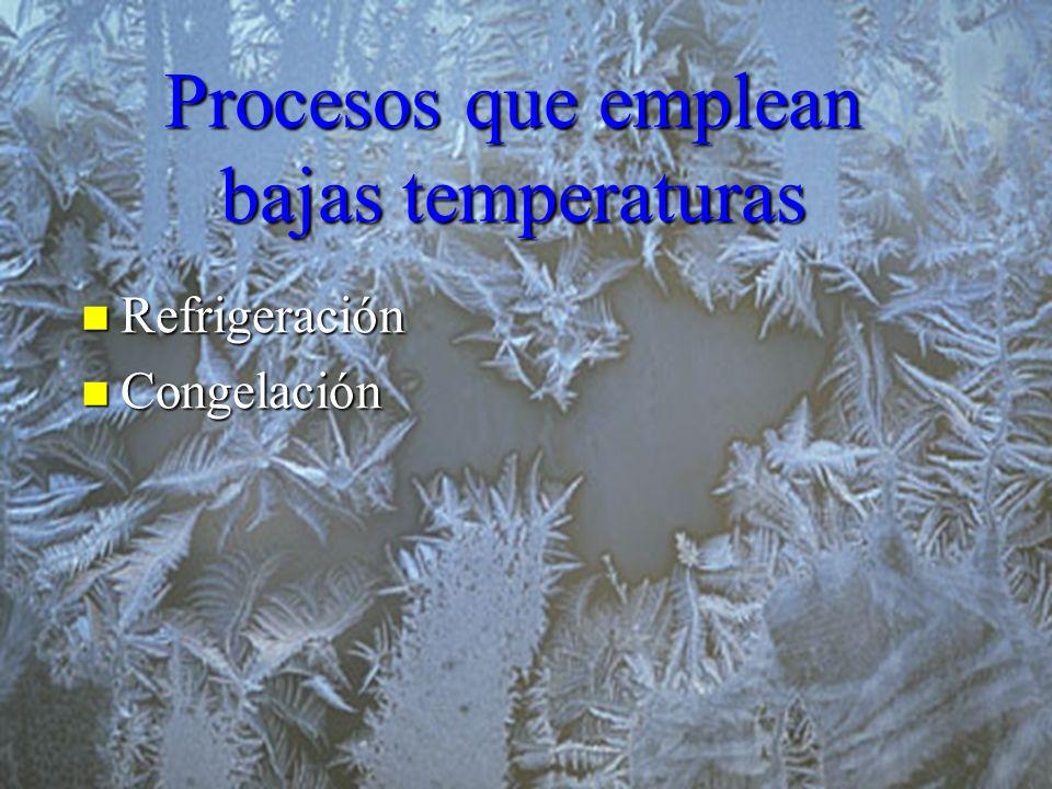 Procesos que emplean bajas temperaturas Refrigeración Refrigeración Congelación Congelación