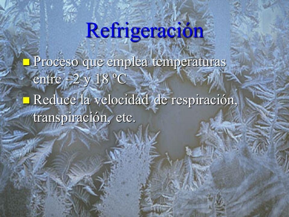 Refrigeración Proceso que emplea temperaturas entre –2 y 18 ºC Proceso que emplea temperaturas entre –2 y 18 ºC Reduce la velocidad de respiración, tr