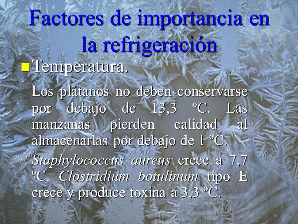 Factores de importancia en la refrigeración Temperatura. Temperatura. Los plátanos no deben conservarse por debajo de 13,3 ºC. Las manzanas pierden ca