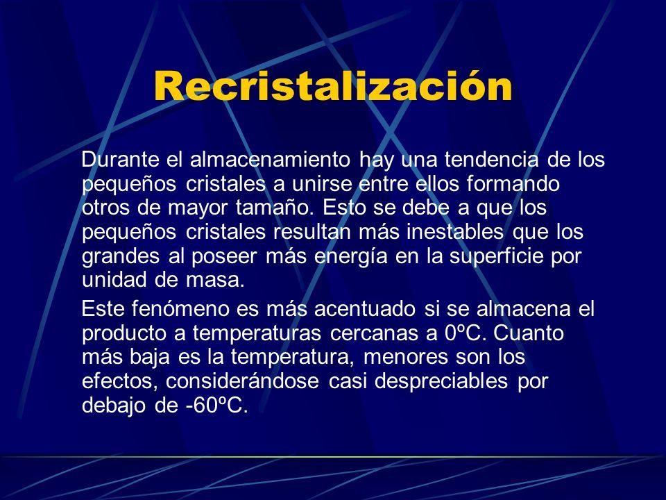 Recristalización Durante el almacenamiento hay una tendencia de los pequeños cristales a unirse entre ellos formando otros de mayor tamaño. Esto se de