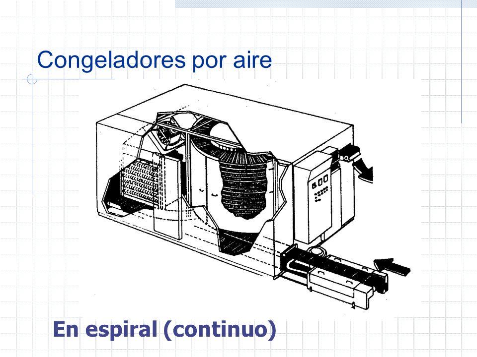 Congeladores por aire De túnel (continuo) EntradaSalida