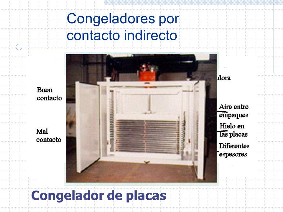 Congeladores por contacto indirecto El alimento es congelado por medio de la conducción por placas metálicas que están unidas a tubos por los que circ