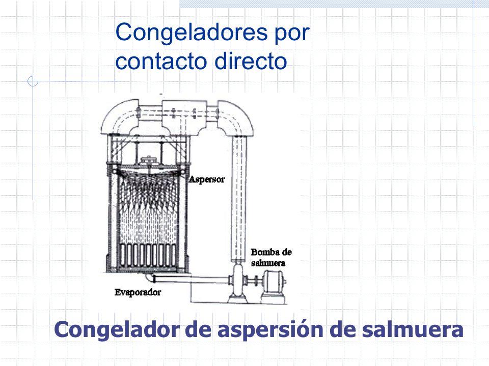 Congelador de placas Congeladores por contacto indirecto