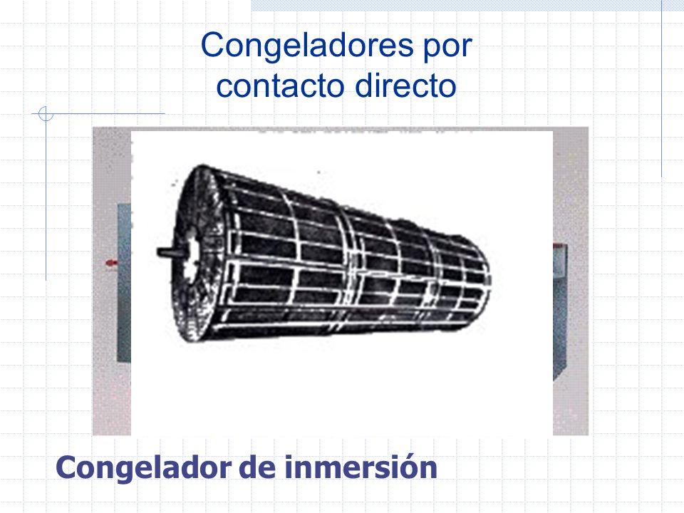 Congeladores por contacto directo Congelador de aspersión de N 2