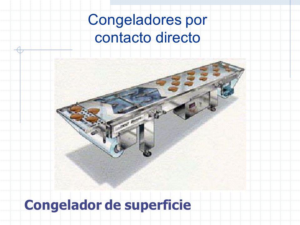 Congeladores por contacto directo Congelador de inmersión