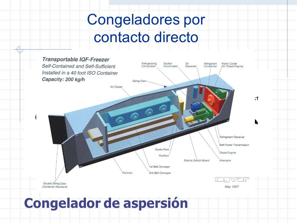 Congeladores por contacto directo Congelador de superficie