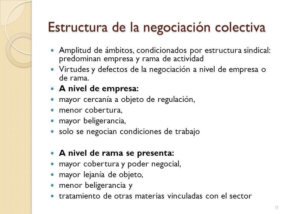 Estructura de la negociación colectiva Amplitud de ámbitos, condicionados por estructura sindical: predominan empresa y rama de actividad Virtudes y d